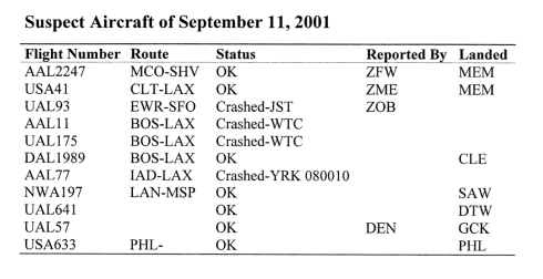 T7 B7 Other Flights 911 Fdr- Suspect Aircraft of 9-11
